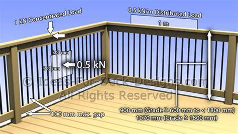 ontario building code handrail height deck railing loads building code canada