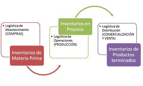 ventajas de las cadenas de markov investigaci 243 n de operaciones ii 02 22 11