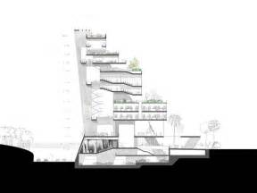 cus utec lima grafton architects