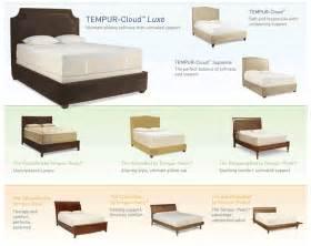 lonestar mattress outlet tempur pedic mattresses ta - How Much Are Tempurpedic Mattresses