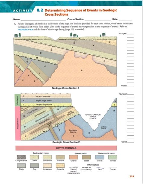 geologic cross sections earth sciences archive march 09 2017 chegg com