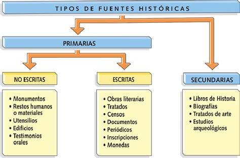 imagenes de fuentes historicas primarias historia u d 7 la vida en la prehistoria