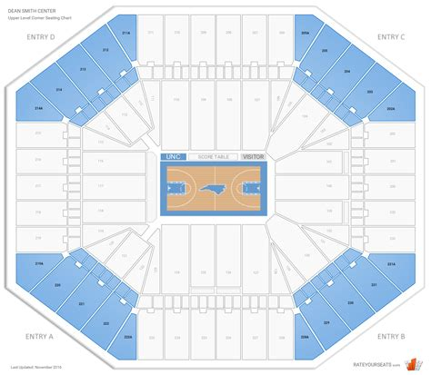 unc basketball seating chart dean smith center carolina seating guide