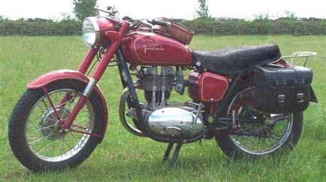 Alte Polnische Motorräder by Neue Seite 1