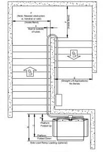 Building Code For Handrails Commercial Ada Stairs Pictures To Pin On Pinterest Pinsdaddy