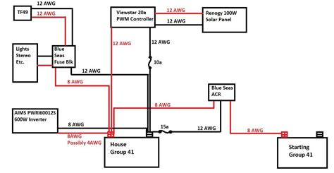 thesambacom vanagon view topic aux wiring diagram