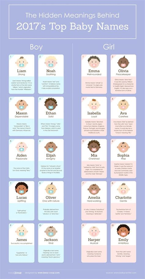 themed events meaning 84 best images about baby shower planning on pinterest