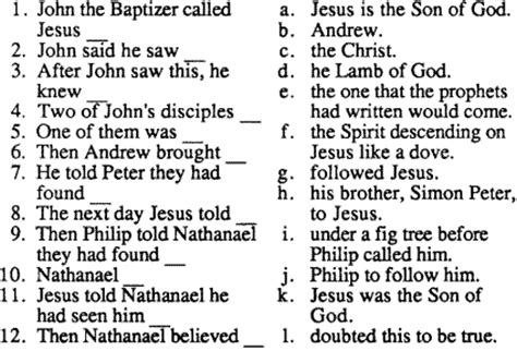 is that really you god book report 28 is that really you god book report the gospel of