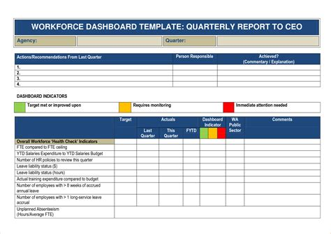 quarterly status report template 8 quarterly report template procedure template sle