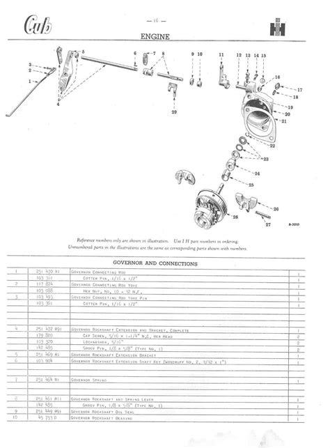 farmall a parts diagram farmall c governor diagram farmall free engine