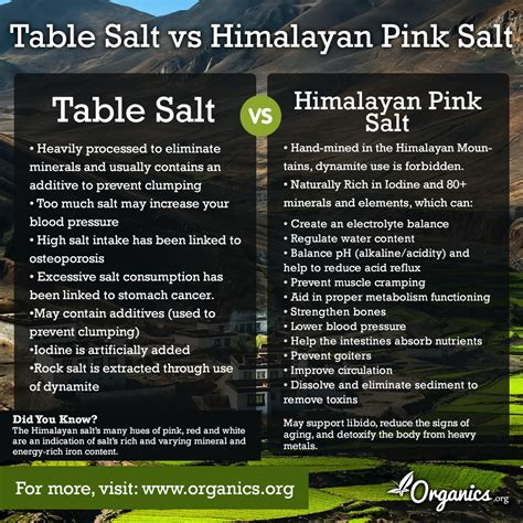 pink salt nutritional value crushes table salt