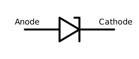 avalanche breakdown of diode file avalanche breakdown diode svg wikimedia commons