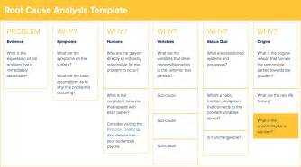 root cause analysis template xtensio root cause analysis for entrepreneurship