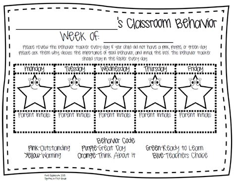 layout behavior spotted in first grade classroom management clip system