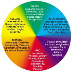 healing colors chromotherapy the healing power of colours leading