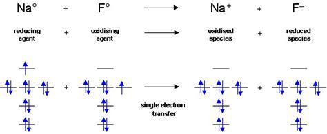 f orbital diagram 4 best images of f orbital diagram electron orbitals spd