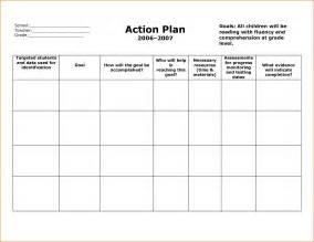 Template For Plan by 6 Sle Plan Template Teknoswitch