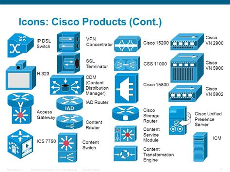 visio network symbols 9 cisco ips icon images cisco ips 4260 cisco stencil