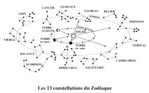 Signe Astrologique 24 Mars by Awebdel Bigblog Astrologie 233 Toiles