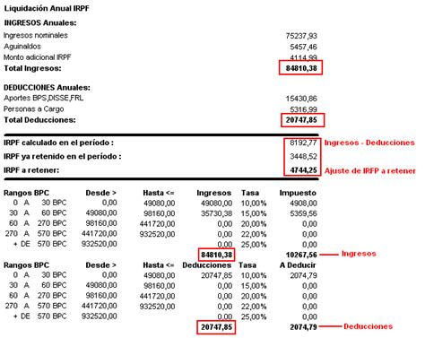 Calculo Anual 2015 De Sueldos Con Liquidacion | liquidaci 243 n anual de irpf uruguay