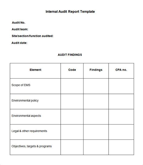 Findings Report Template Word 38 Brilliant Template Sles For Audits Thogati
