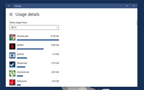reset android data usage how to reset data usage on windows 10