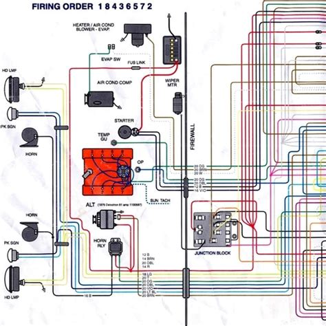 1957 chevy bel air fuse box fuse box and wiring diagram