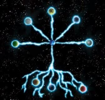 thor film yggdrasil thor world tree google search astronomy pinterest