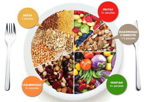 regime alimentare vegano pir 226 mide alimentar vegetariana escolhaveg br