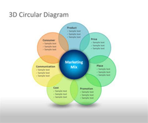 free circular layered diagram for powerpoint free powerpoint diagrams a listly list