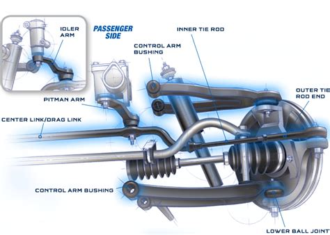 car suspension parts names 7 best images of car front end diagram 2009 buick