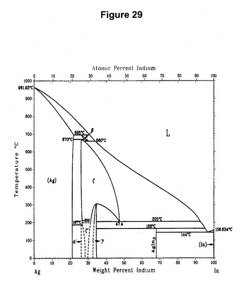 phase diagram chlorine ethylene phase diagram elsavadorla