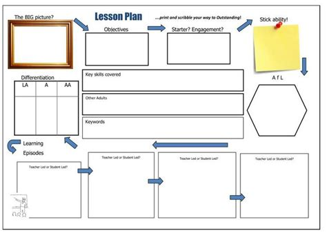 Best 25 5 Minute Lesson Plan Ideas On Pinterest High School Maths High School Algebra And 50 Minute Lesson Plan Template