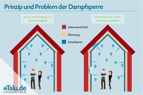 d mmung richtig anbringen 5481 dfsperre dach dfbremse dfsperre dach folie 50m