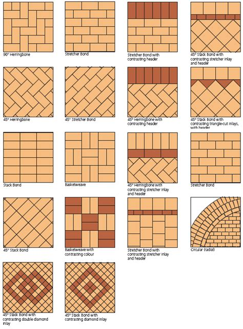tile layout names nevada trimpak installs brick flooring patterns backsplash