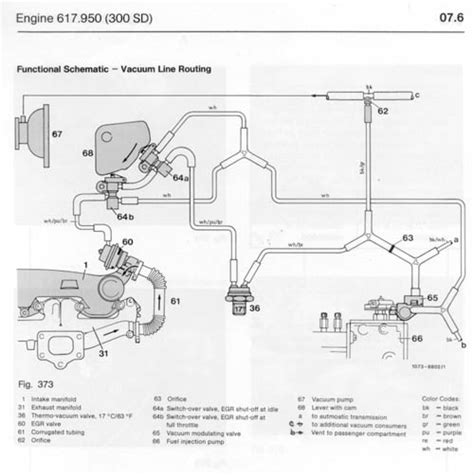 w116 617 vacuum diagram peachparts mercedes shopforum