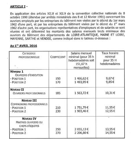 grille des salaire 2016 btp grille salaire etam 2016 grille salaire cadre btp 2016