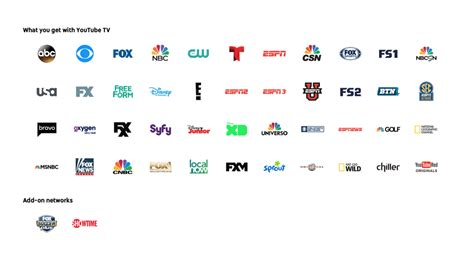 amc live tv cable television usa tv vs playstation vue vs sling tv vs directv now