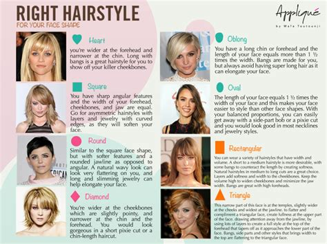 match face shape to hair styles hair styles to suit your face shape face shape hairstyle