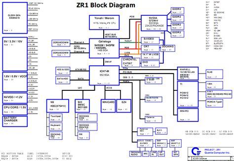 block diagram free eee block diagram eee free engine image for user manual