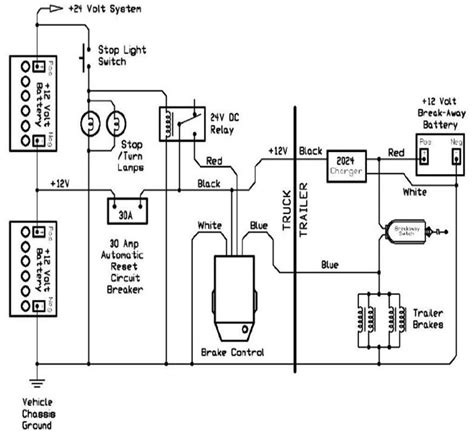 tekonsha prodigy brake controller wiring diagram awesome