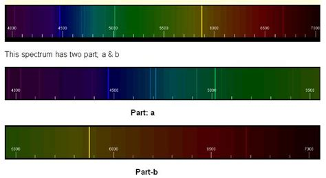 color of hydrogen spectral lines of helium hydrogen chemistry tutorvista com