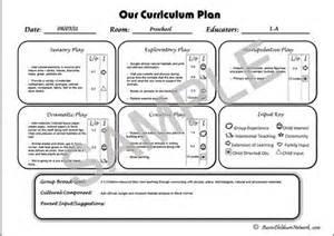 emergent curriculum planning template emergent curriculum lesson plan template curriculum