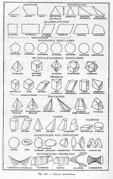 figuras geometricas formulario tipos de figuras geom 233 tricas y sus nombres imagui 5 y