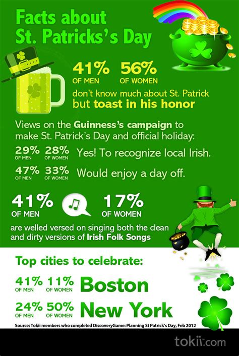 ireland facts about christmas st s day should be a tokii tokii