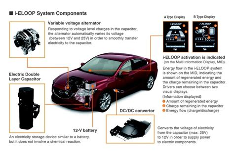 ultracapacitor automotive ultracapacitor resistance breaking among automakers