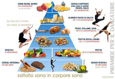 benessere alimentare l alimentazione danzatore sabrina saturno sito