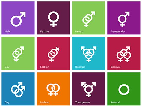 form design gender transgender persons lesbian gay bisexual and