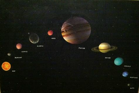 Planet Names by And Planets With Names Page 3 Pics About Space