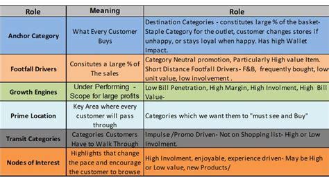 retail layout psychology retail layout psychology 17 best images about retail